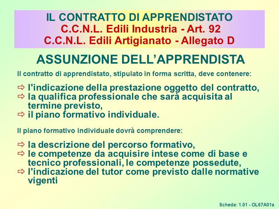 C.C.N.L. Edili Artigianato - Allegato D