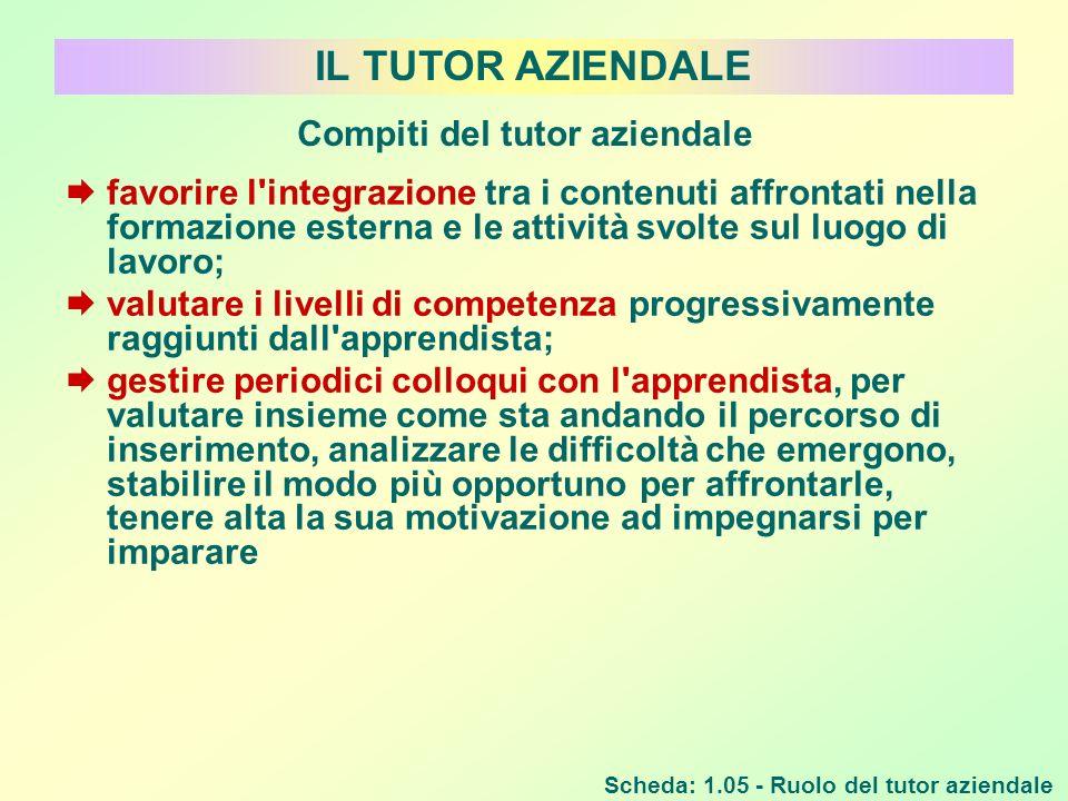 Compiti del tutor aziendale