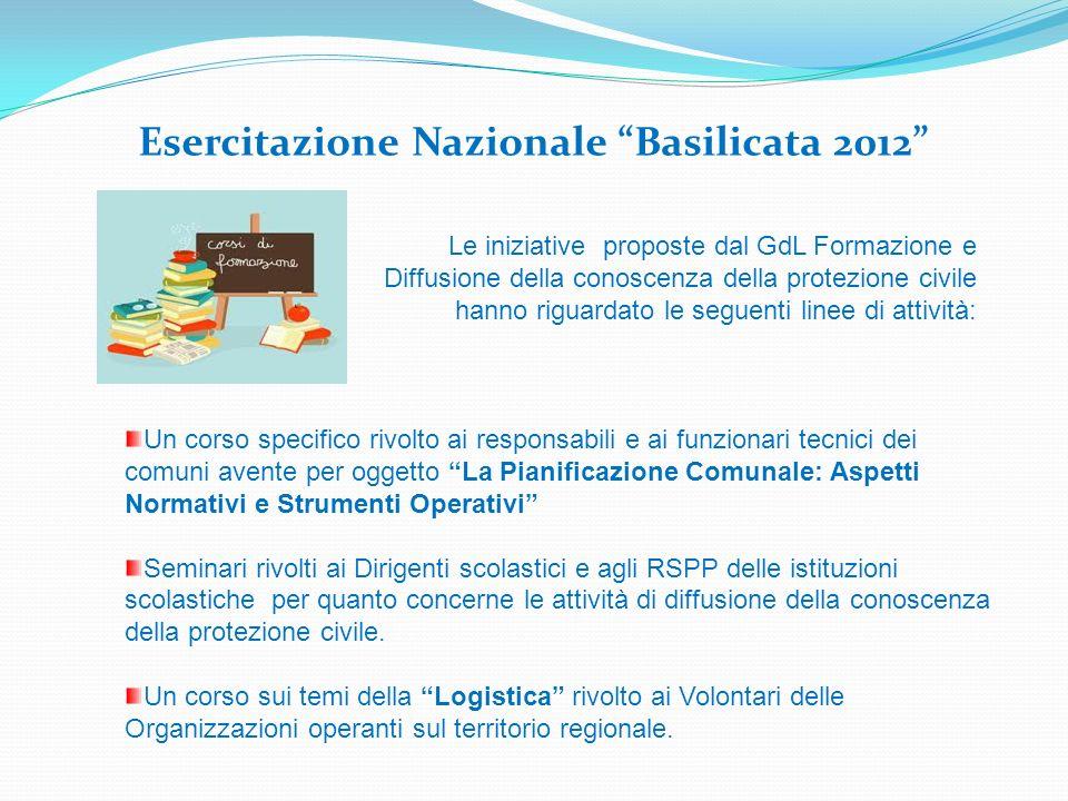 Esercitazione Nazionale Basilicata 2012