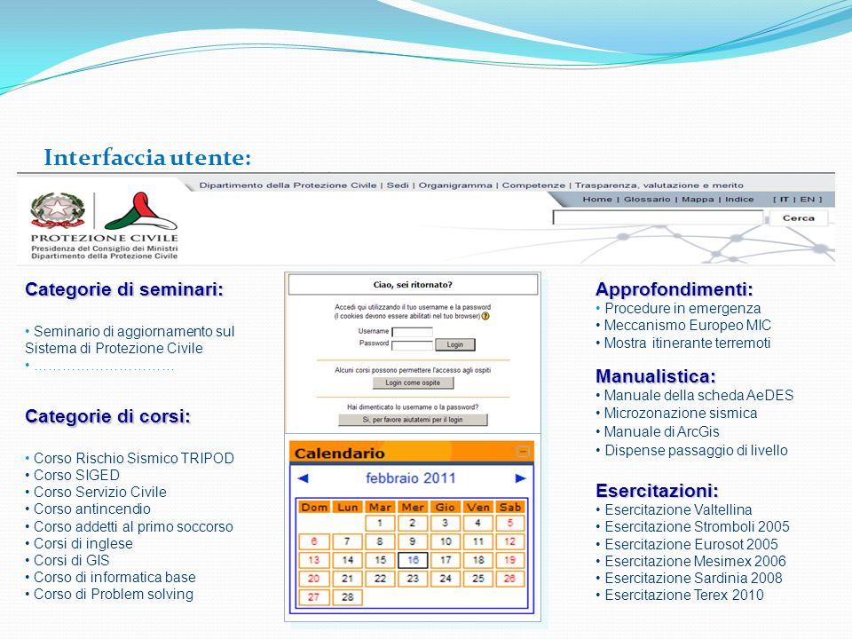 Interfaccia utente: Categorie di seminari: Approfondimenti: