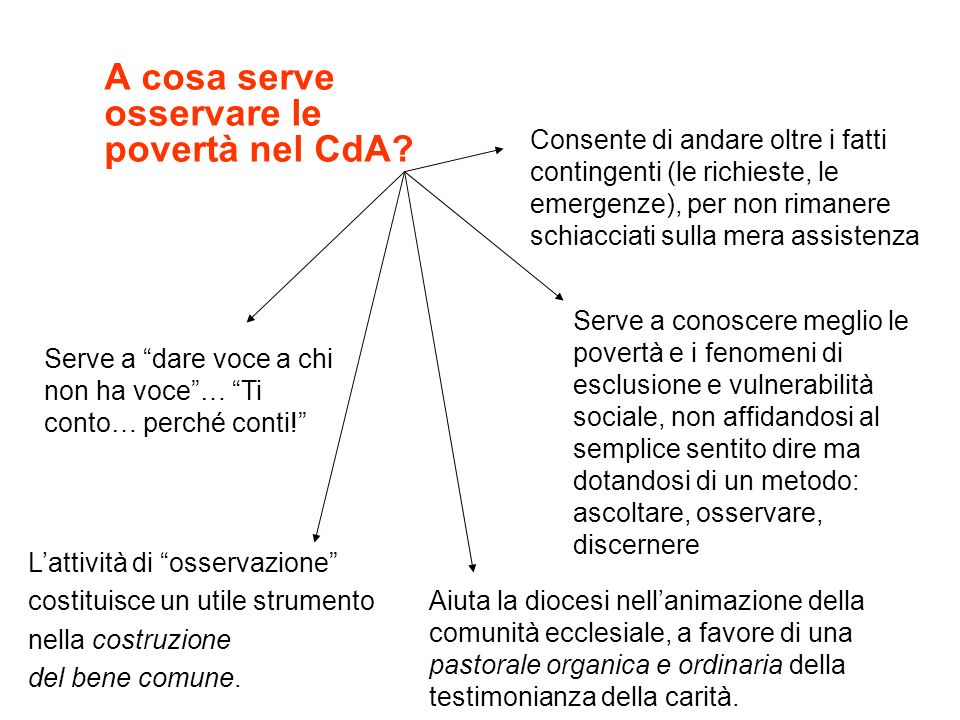A cosa serve osservare le povertà nel CdA