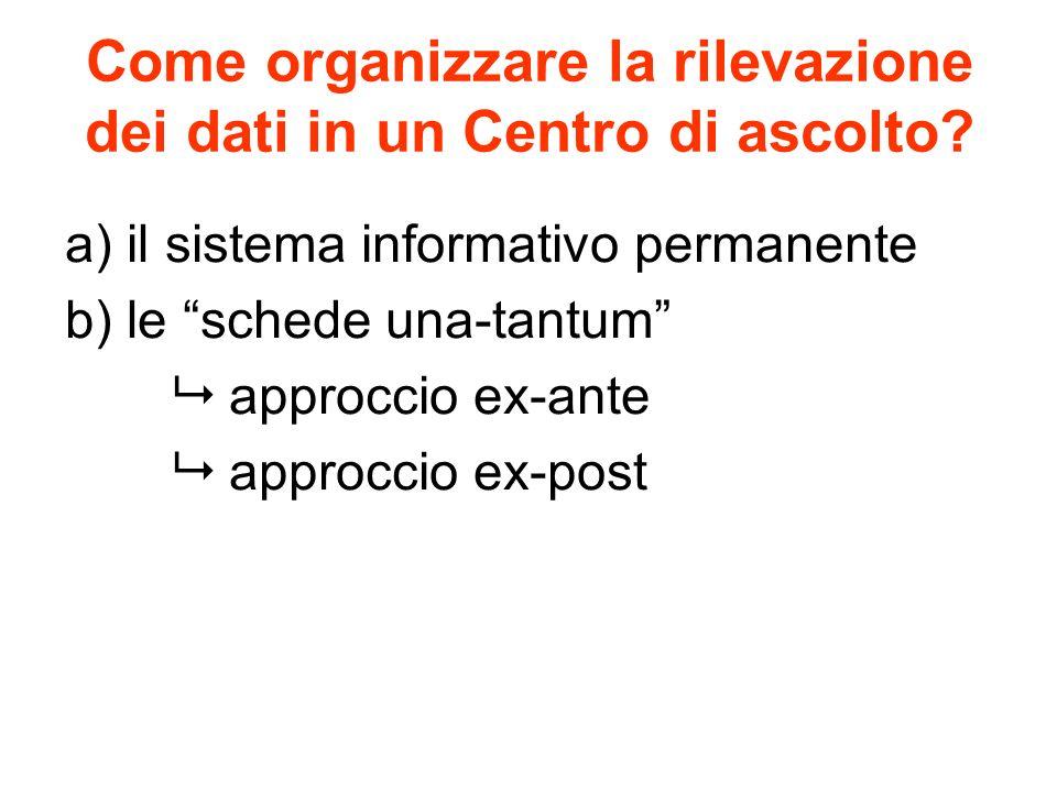 Come organizzare la rilevazione dei dati in un Centro di ascolto