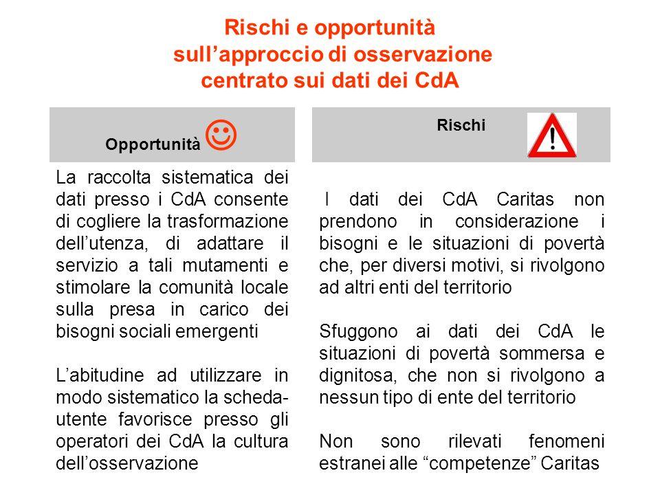Rischi e opportunità sull'approccio di osservazione centrato sui dati dei CdA