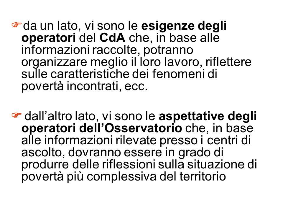 da un lato, vi sono le esigenze degli operatori del CdA che, in base alle informazioni raccolte, potranno organizzare meglio il loro lavoro, riflettere sulle caratteristiche dei fenomeni di povertà incontrati, ecc.