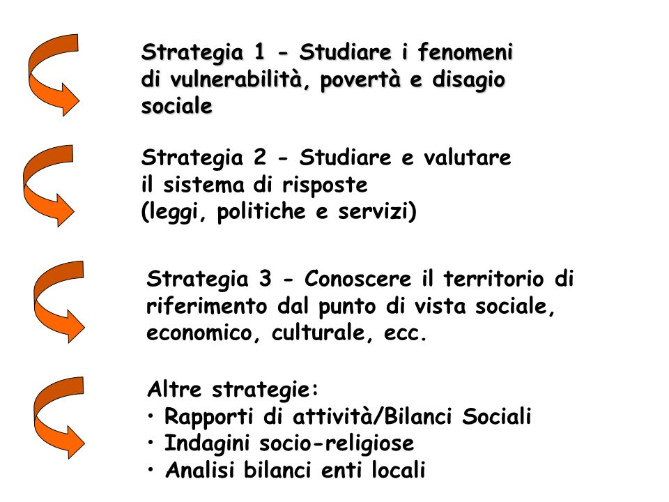 Strategia 1 - Studiare i fenomeni di vulnerabilità, povertà e disagio sociale