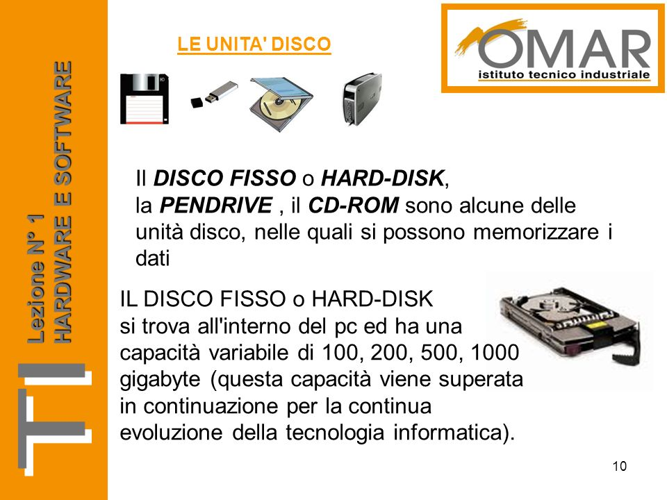 LE UNITA DISCO HARDWARE E SOFTWARE. Lezione N° 1.