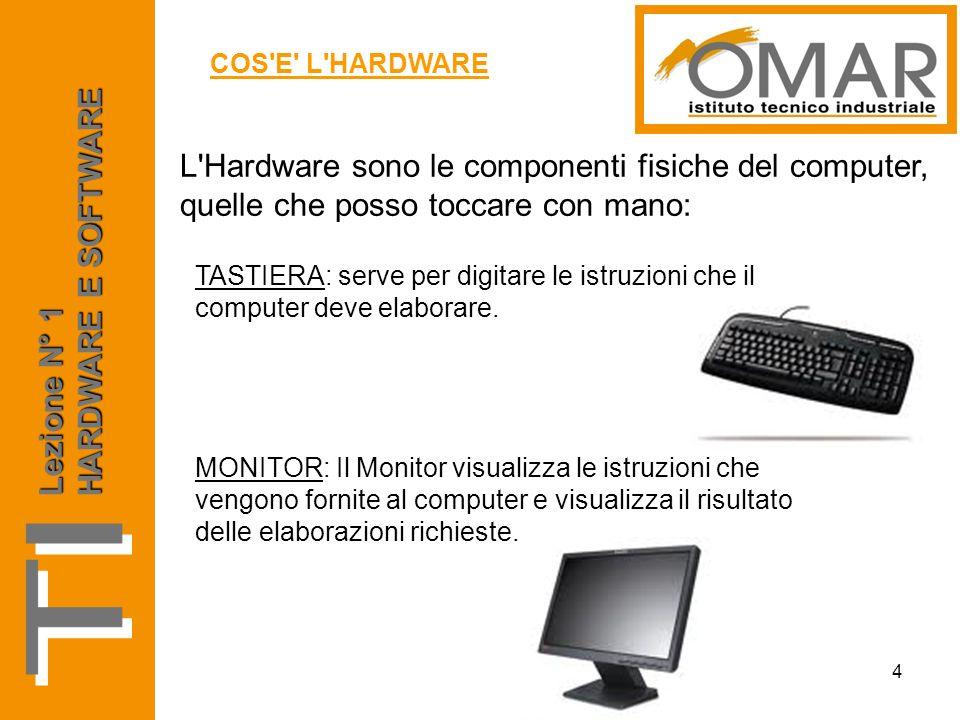 COS E L HARDWARE L Hardware sono le componenti fisiche del computer, quelle che posso toccare con mano: