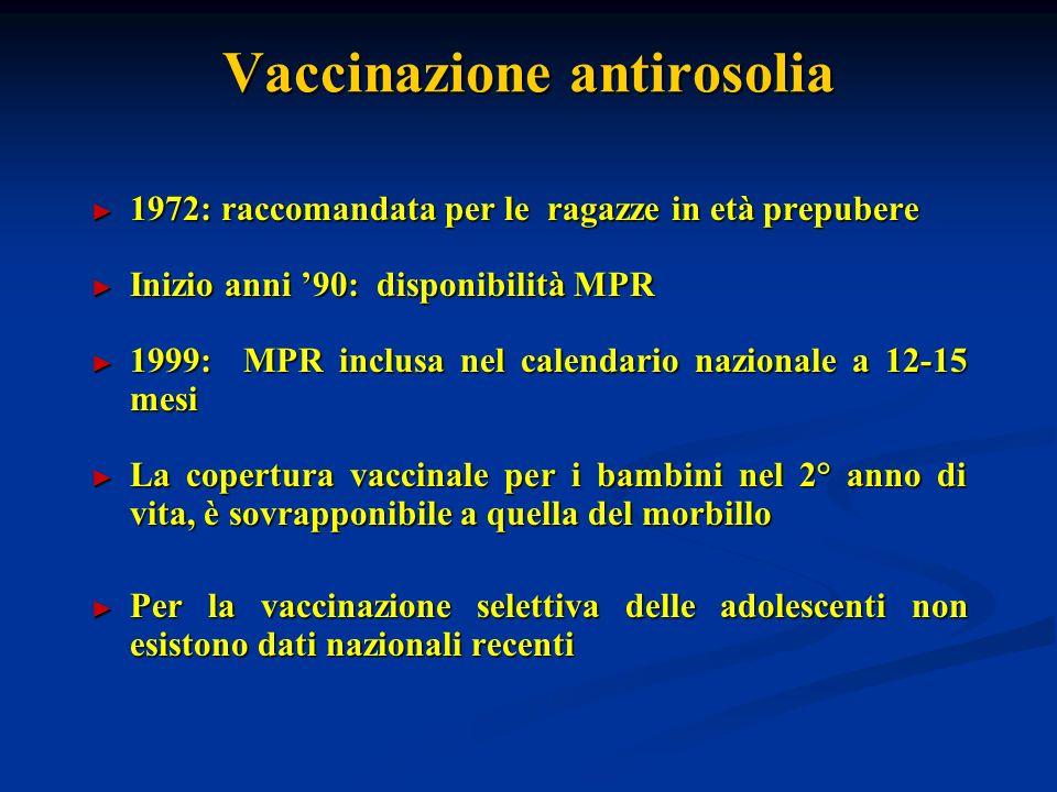 Vaccinazione antirosolia