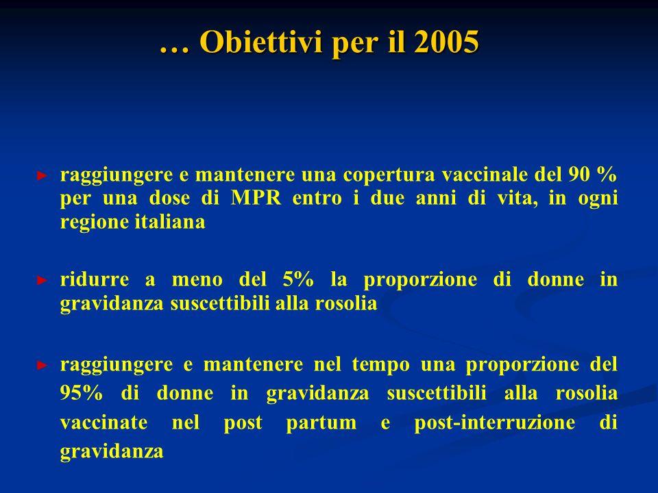 … Obiettivi per il 2005