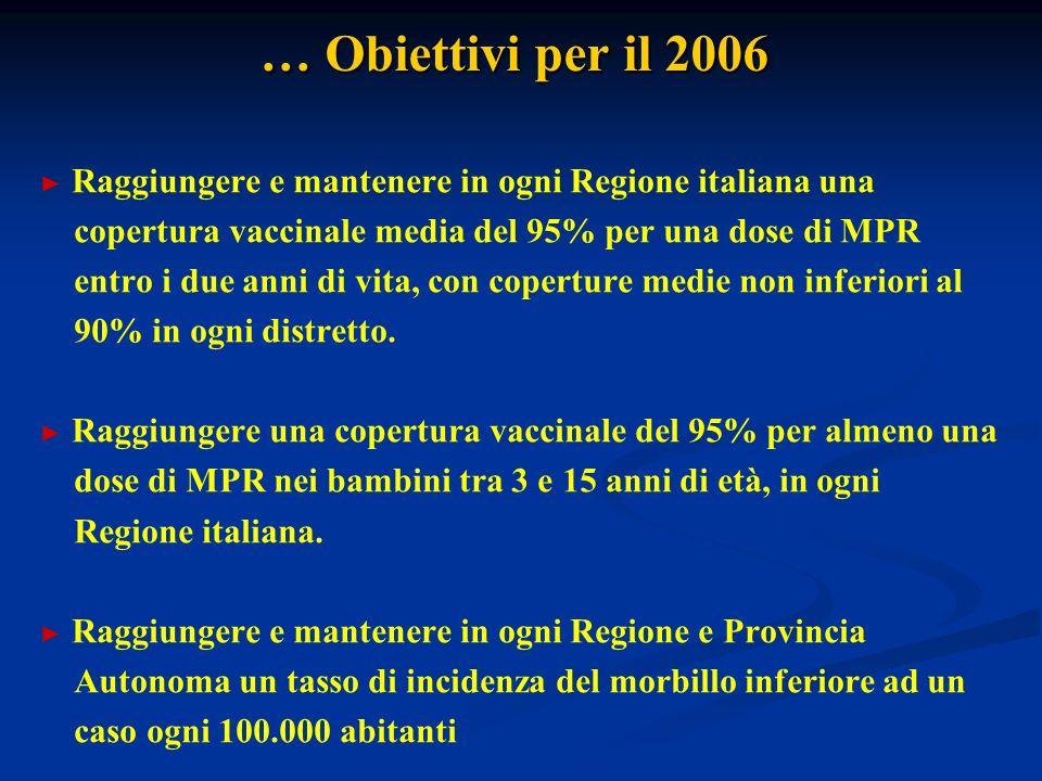 … Obiettivi per il 2006 Raggiungere e mantenere in ogni Regione italiana una. copertura vaccinale media del 95% per una dose di MPR.