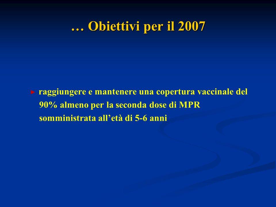 … Obiettivi per il 2007 raggiungere e mantenere una copertura vaccinale del. 90% almeno per la seconda dose di MPR.