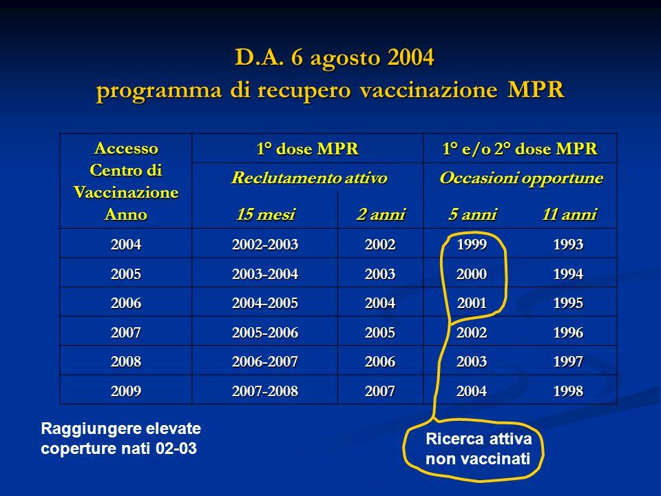 D.A. 6 agosto 2004 programma di recupero vaccinazione MPR