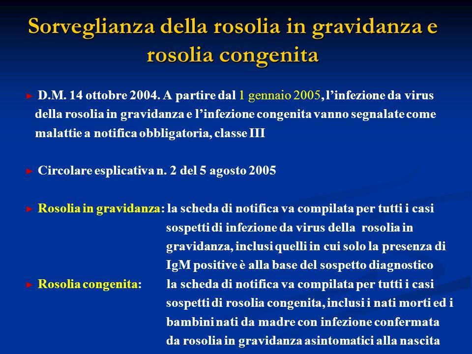 Sorveglianza della rosolia in gravidanza e rosolia congenita