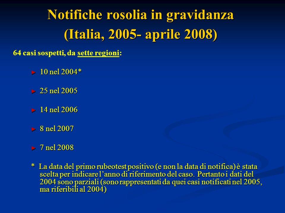 Notifiche rosolia in gravidanza (Italia, 2005- aprile 2008)
