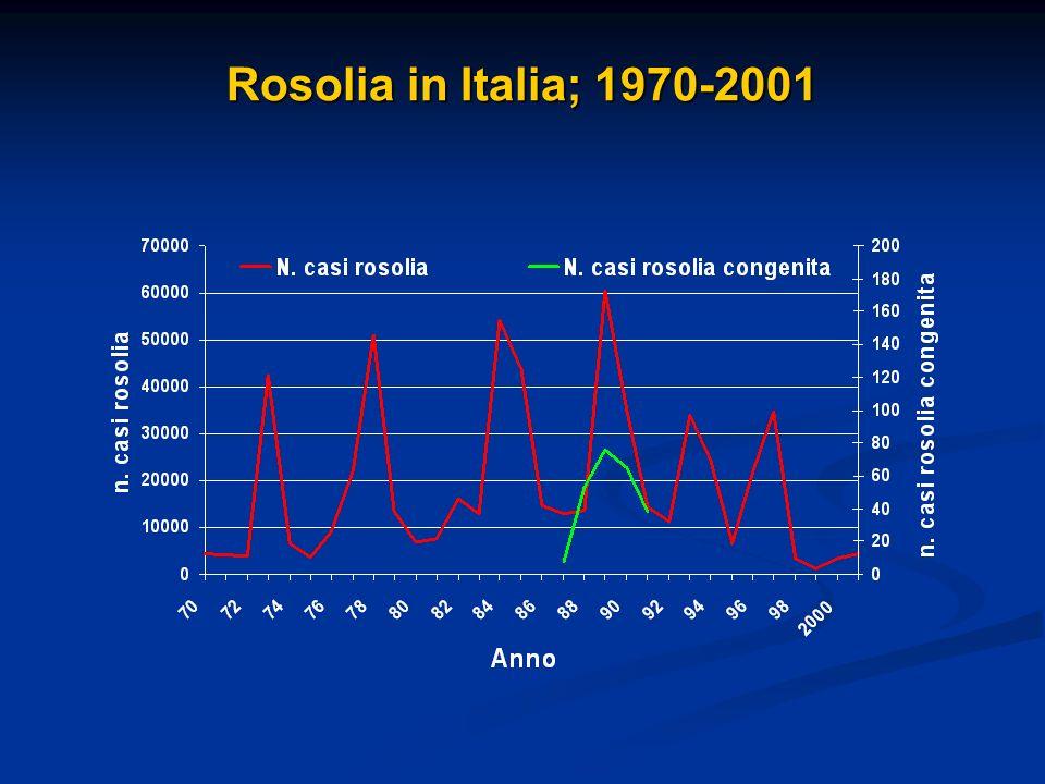 Rosolia in Italia; 1970-2001