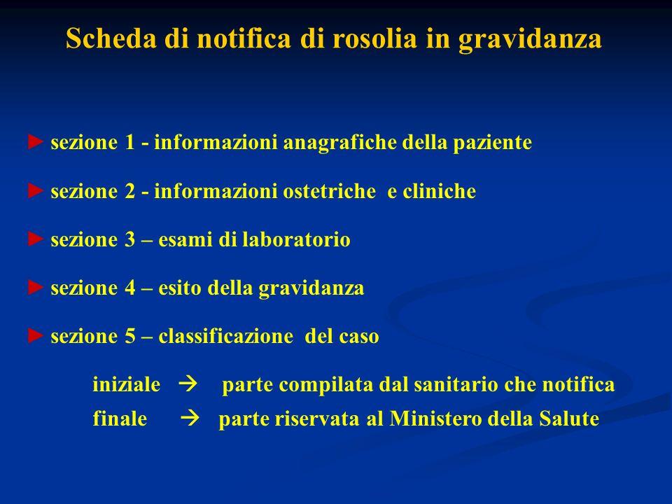 Scheda di notifica di rosolia in gravidanza