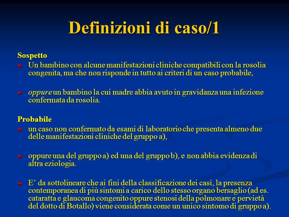 Definizioni di caso/1 Sospetto