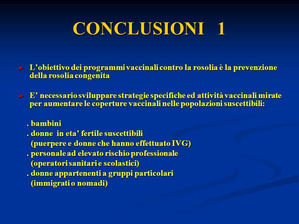 CONCLUSIONI 1 L'obiettivo dei programmi vaccinali contro la rosolia è la prevenzione della rosolia congenita.