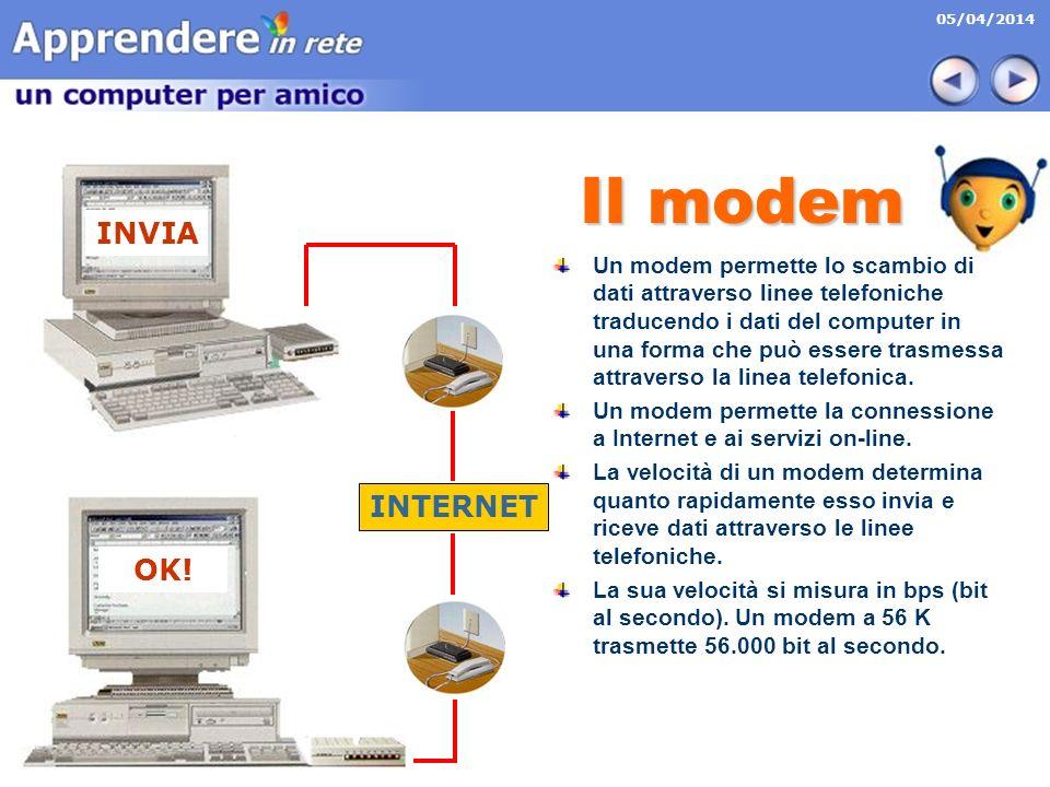 Il modem INVIA INTERNET OK!