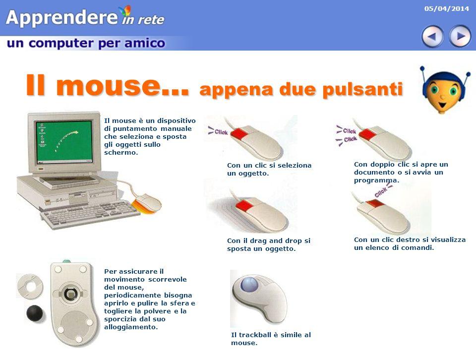 Il mouse… appena due pulsanti