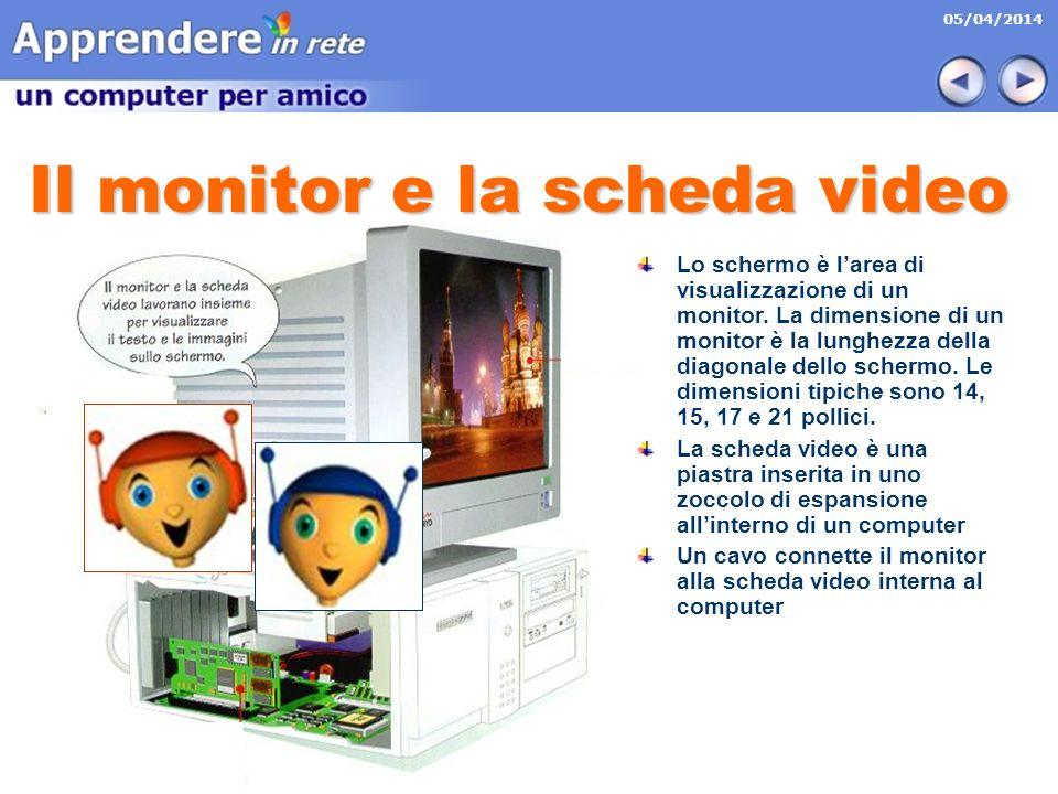 Il monitor e la scheda video