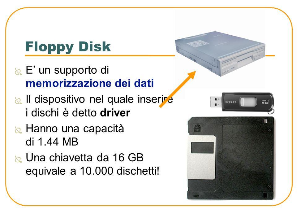 Floppy Disk E' un supporto di memorizzazione dei dati