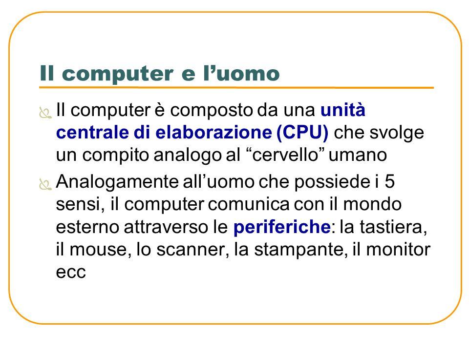 Il computer e l'uomo Il computer è composto da una unità centrale di elaborazione (CPU) che svolge un compito analogo al cervello umano.