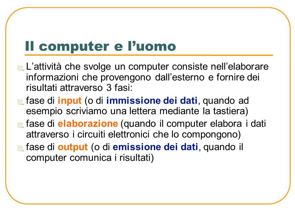 Il computer e l'uomo
