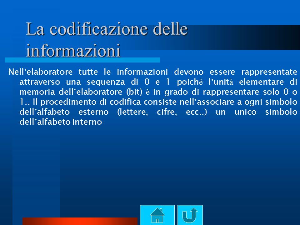 La codificazione delle informazioni