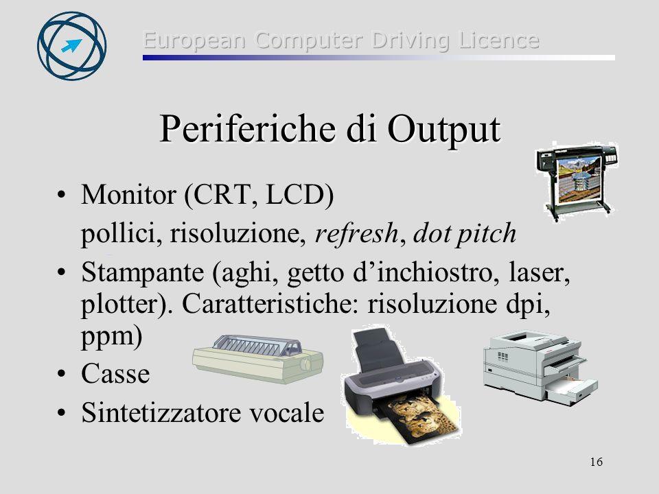 Periferiche di Output Monitor (CRT, LCD)