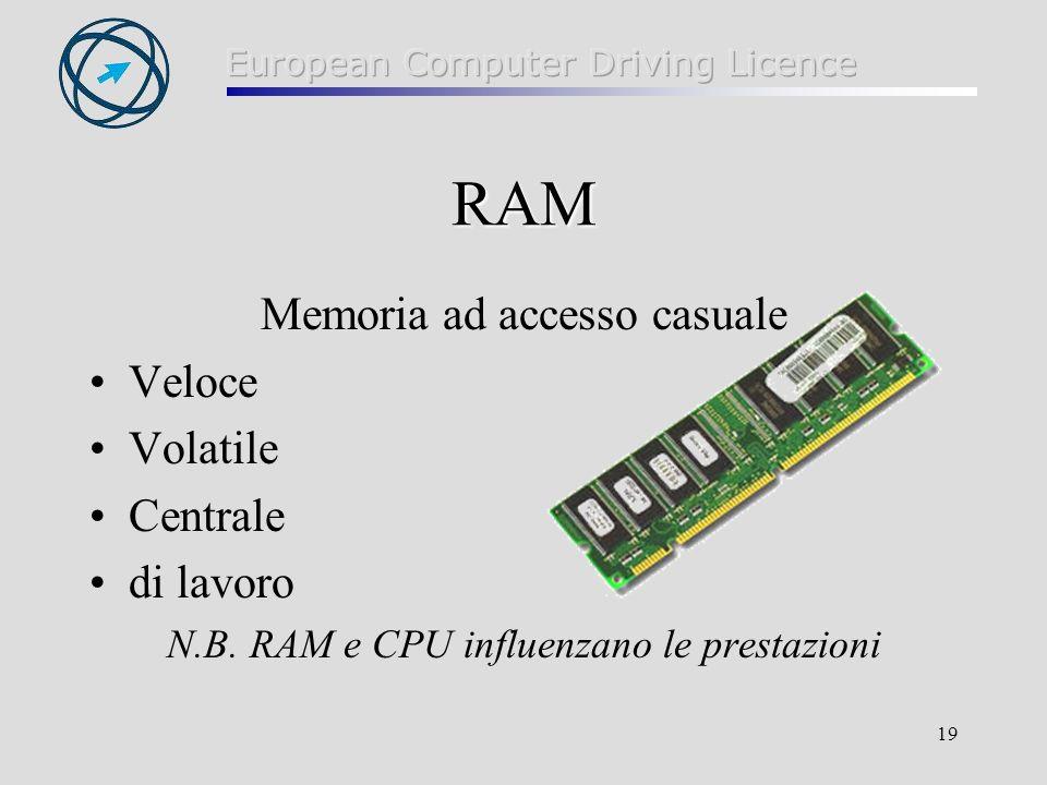RAM Memoria ad accesso casuale Veloce Volatile Centrale di lavoro