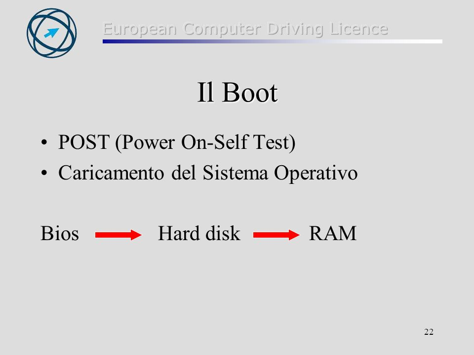 Il Boot POST (Power On-Self Test) Caricamento del Sistema Operativo