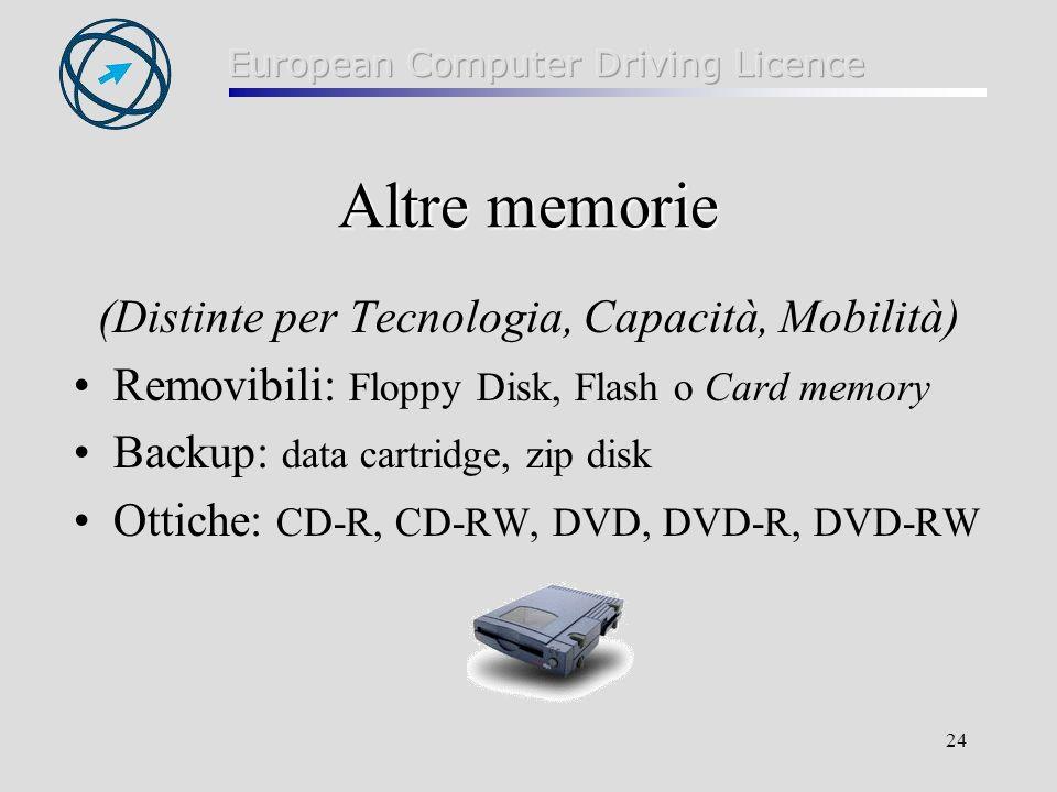 (Distinte per Tecnologia, Capacità, Mobilità)