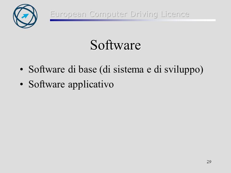 Software Software di base (di sistema e di sviluppo)