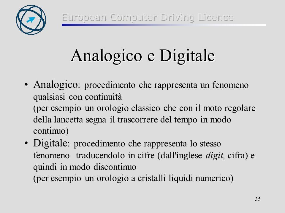 Analogico e Digitale Analogico: procedimento che rappresenta un fenomeno qualsiasi con continuità.