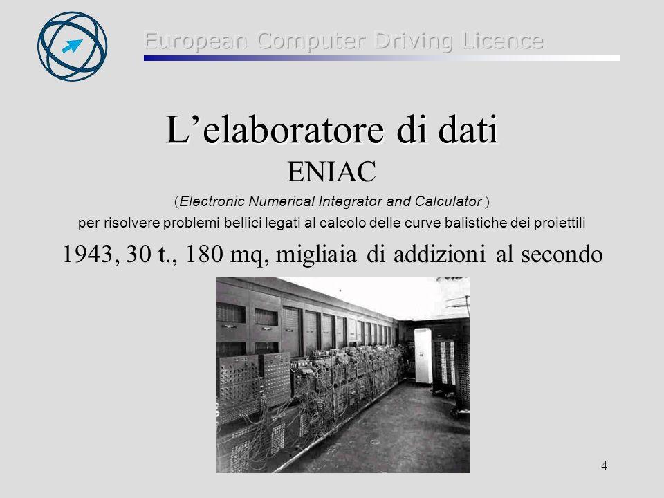 L'elaboratore di dati ENIAC