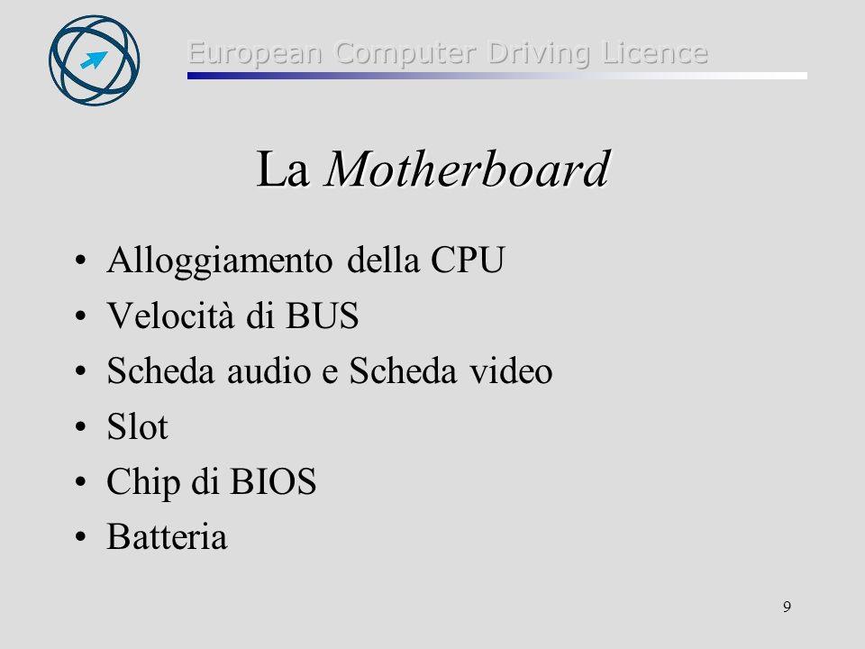 La Motherboard Alloggiamento della CPU Velocità di BUS