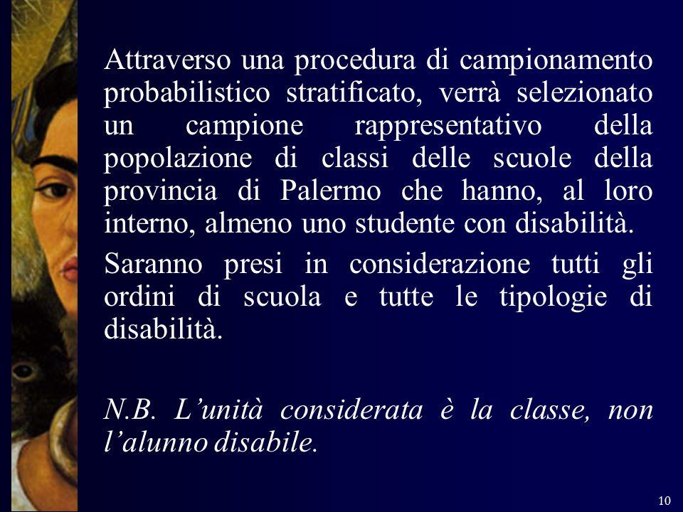 Attraverso una procedura di campionamento probabilistico stratificato, verrà selezionato un campione rappresentativo della popolazione di classi delle scuole della provincia di Palermo che hanno, al loro interno, almeno uno studente con disabilità.