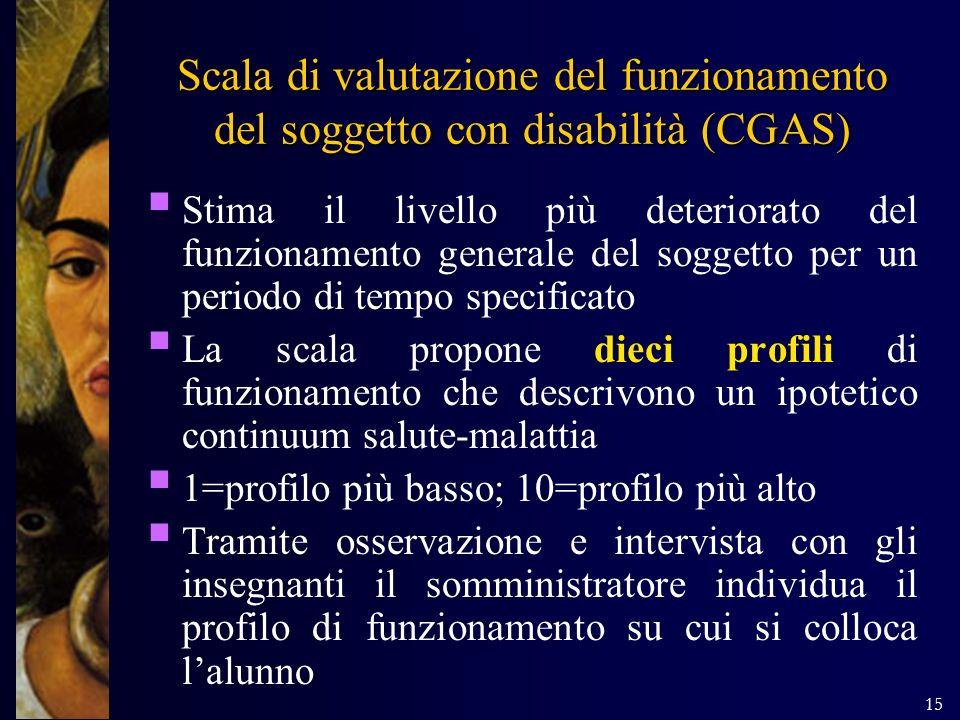 Scala di valutazione del funzionamento del soggetto con disabilità (CGAS)