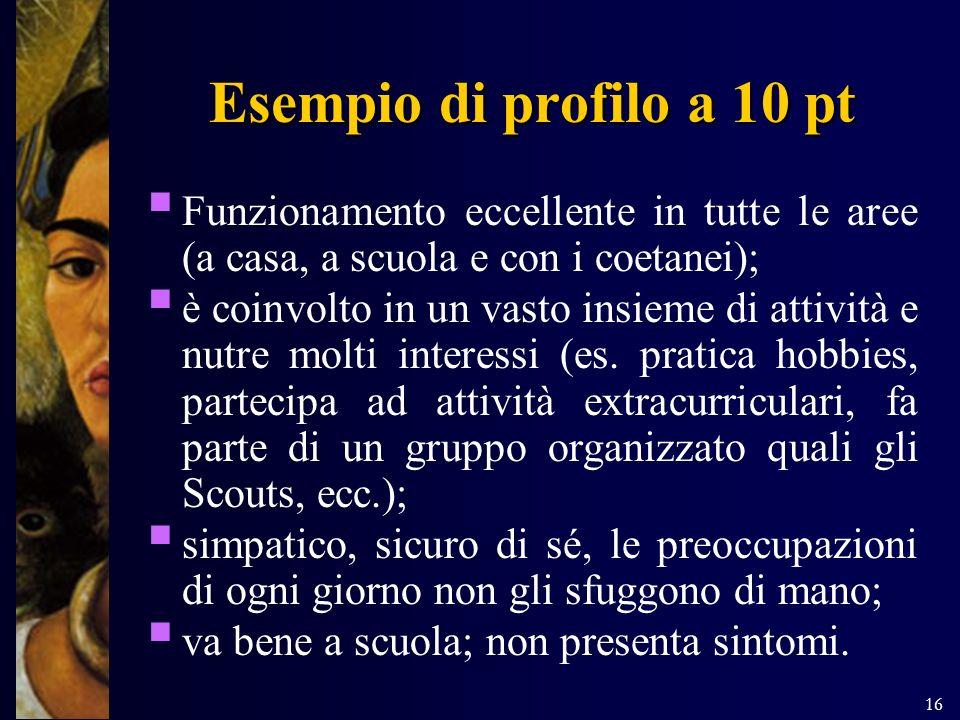 Esempio di profilo a 10 pt Funzionamento eccellente in tutte le aree (a casa, a scuola e con i coetanei);