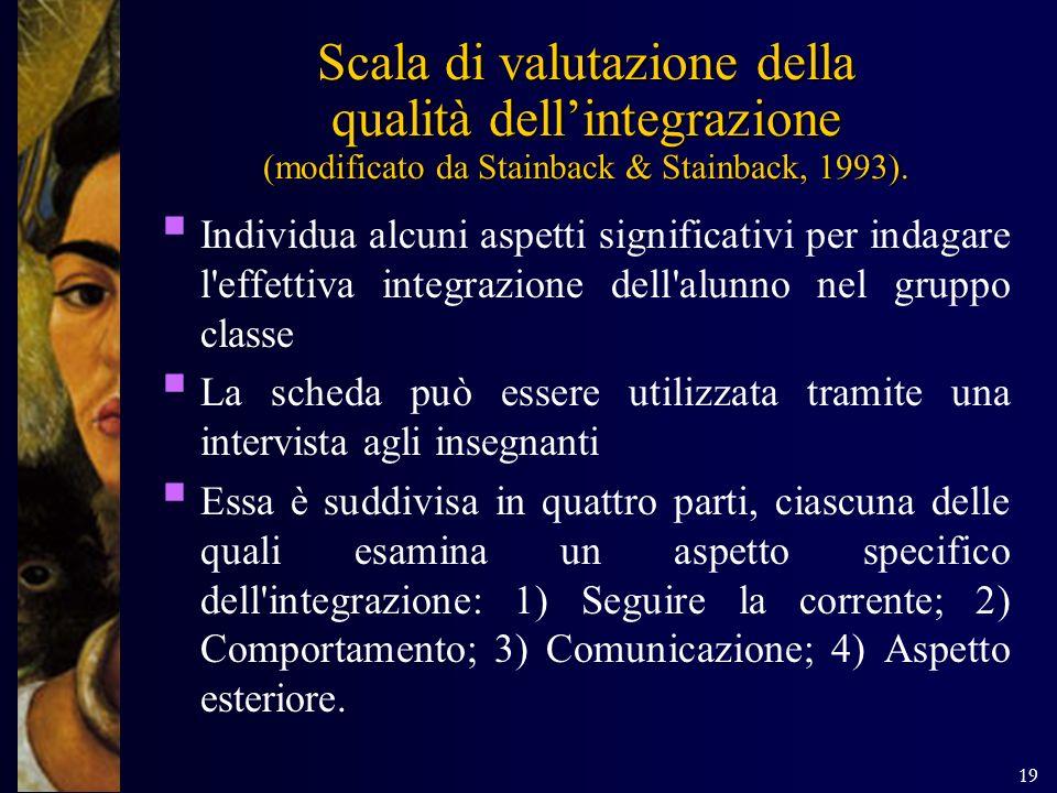 Scala di valutazione della qualità dell'integrazione (modificato da Stainback & Stainback, 1993).