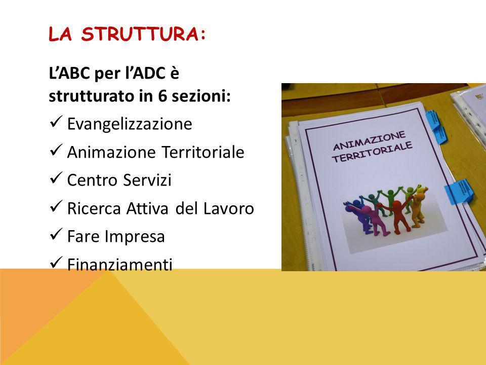 La struttura: L'ABC per l'ADC è strutturato in 6 sezioni: Evangelizzazione. Animazione Territoriale.