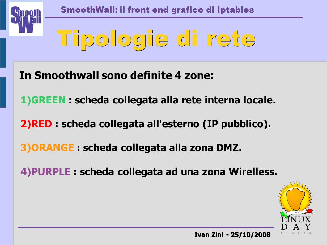 Tipologie di rete Ivan Zini - 25/10/2008