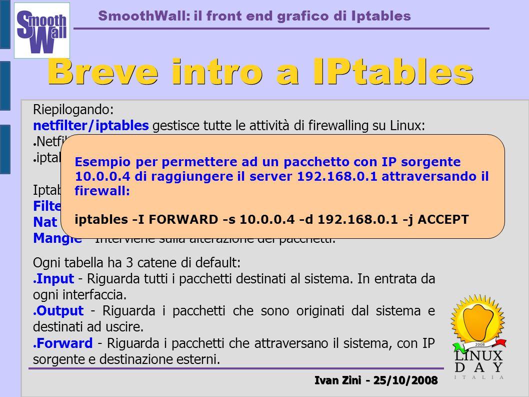 Breve intro a IPtables Ivan Zini - 25/10/2008