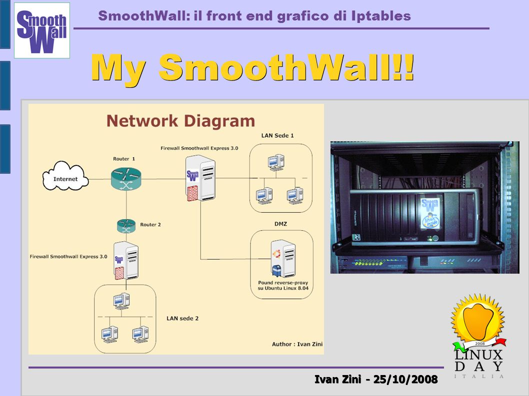 My SmoothWall!! Ivan Zini - 25/10/2008