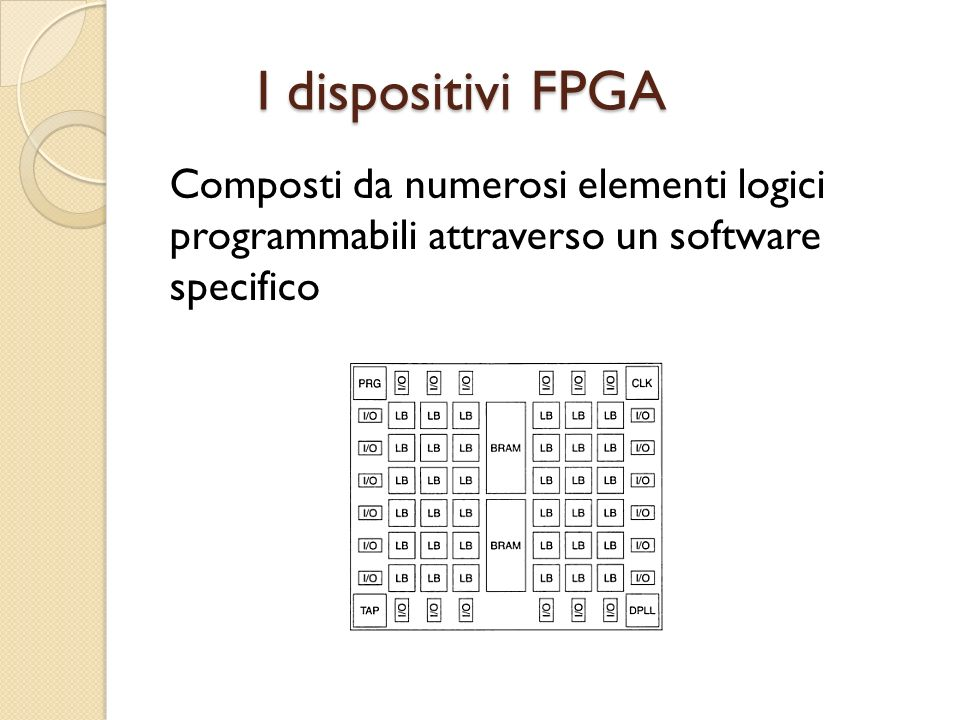 I dispositivi FPGA Composti da numerosi elementi logici programmabili attraverso un software specifico.