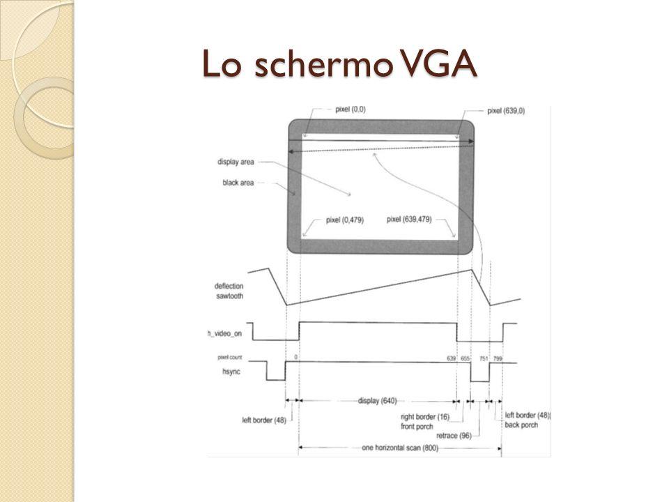 Lo schermo VGA