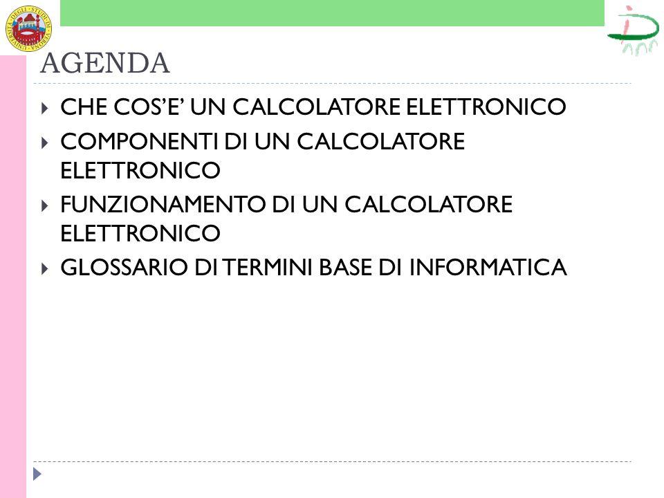 AGENDA CHE COS'E' UN CALCOLATORE ELETTRONICO