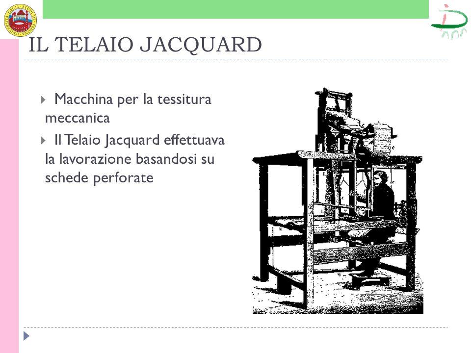 IL TELAIO JACQUARD Macchina per la tessitura meccanica