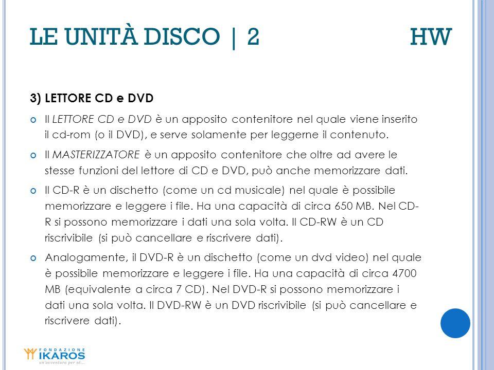 HW LE UNITÀ DISCO | 2 3) LETTORE CD e DVD